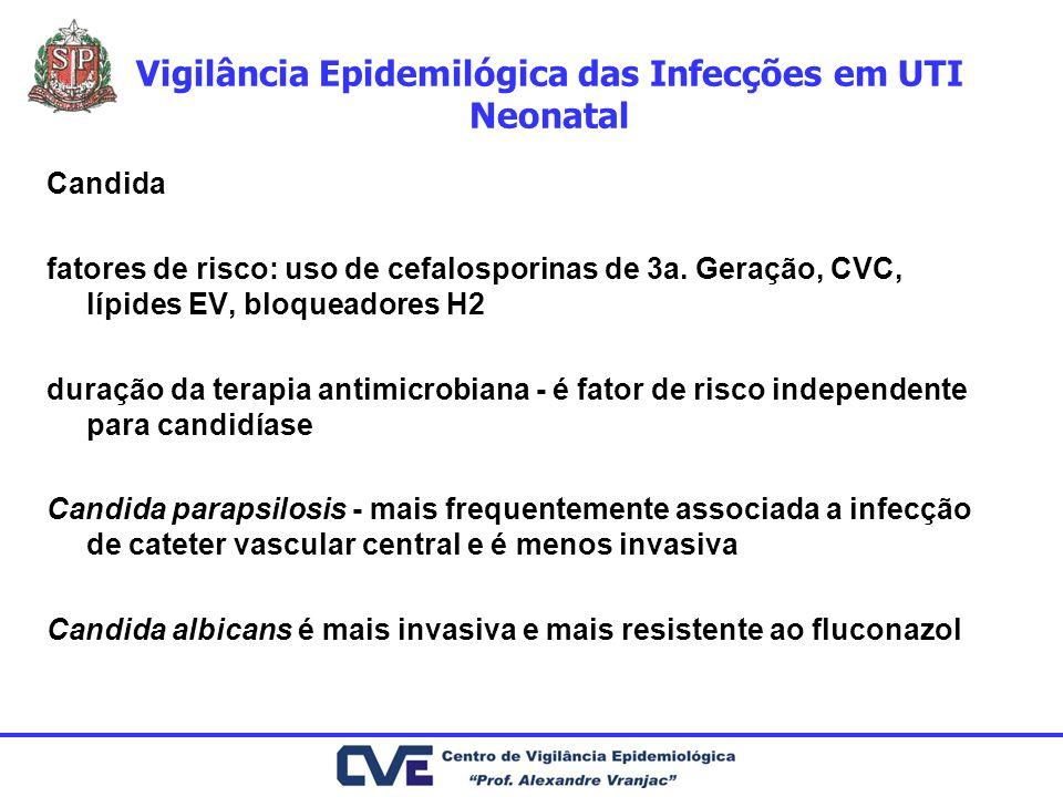 Vigilância Epidemilógica das Infecções em UTI Neonatal Candida fatores de risco: uso de cefalosporinas de 3a. Geração, CVC, lípides EV, bloqueadores H