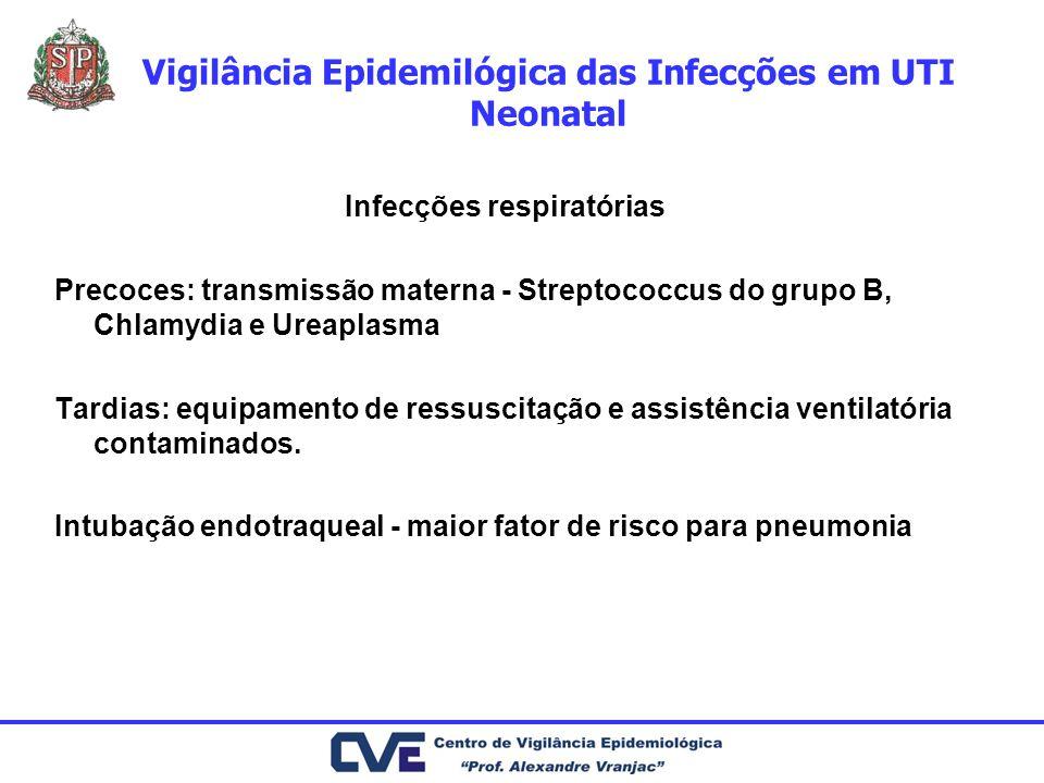 Vigilância Epidemilógica das Infecções em UTI Neonatal Infecções respiratórias Precoces: transmissão materna - Streptococcus do grupo B, Chlamydia e U