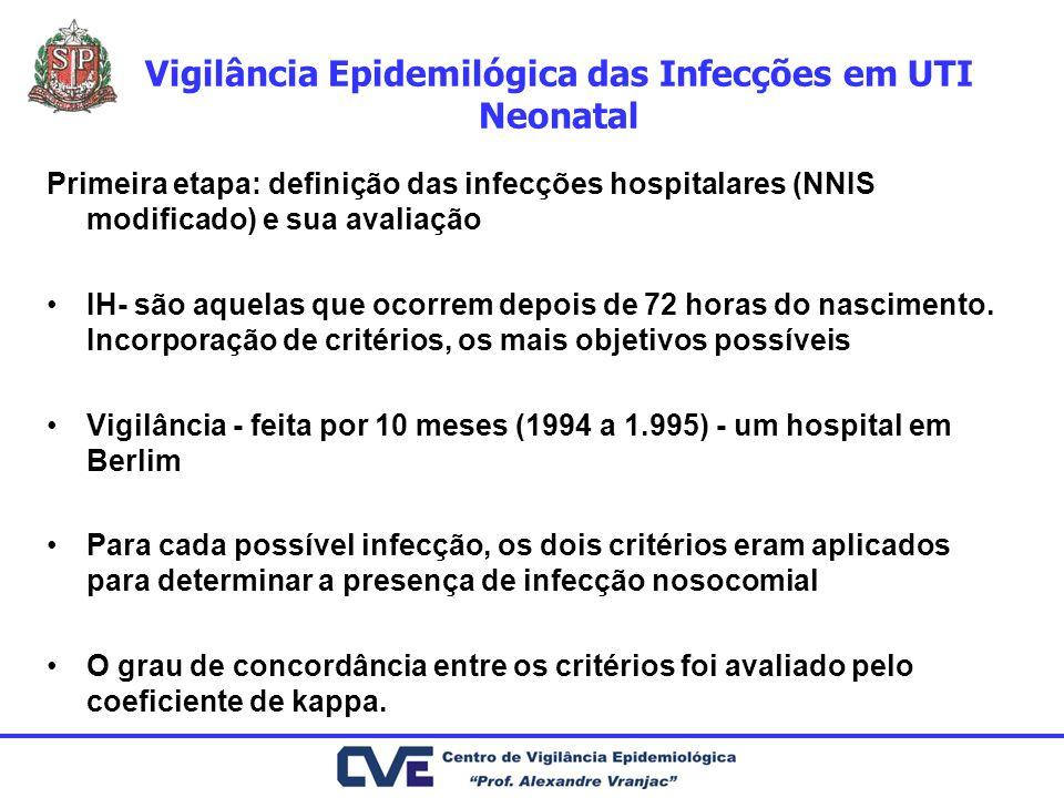 Vigilância Epidemilógica das Infecções em UTI Neonatal Primeira etapa: definição das infecções hospitalares (NNIS modificado) e sua avaliação IH- são