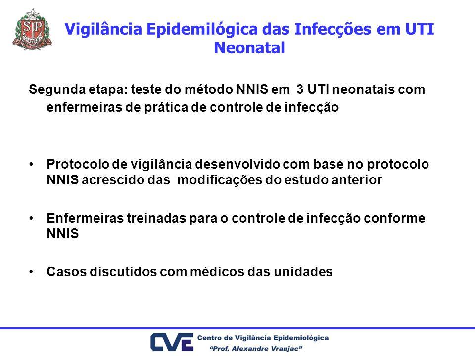 Vigilância Epidemilógica das Infecções em UTI Neonatal Segunda etapa: teste do método NNIS em 3 UTI neonatais com enfermeiras de prática de controle d