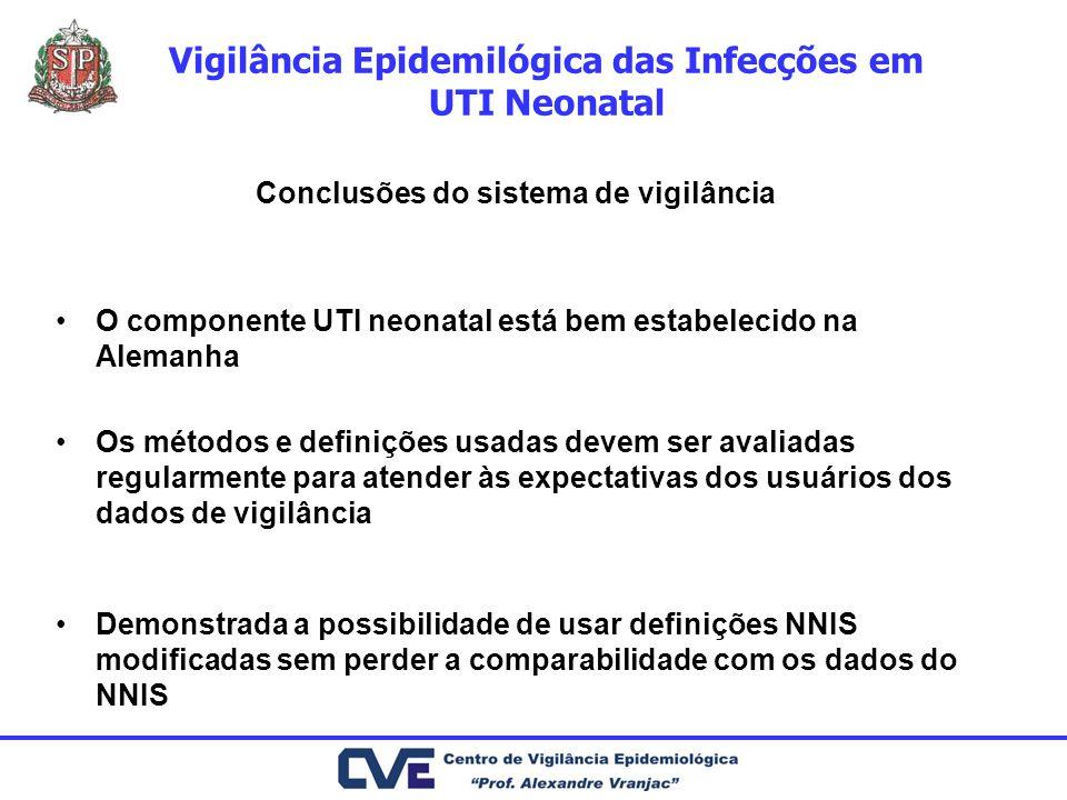 Vigilância Epidemilógica das Infecções em UTI Neonatal Conclusões do sistema de vigilância O componente UTI neonatal está bem estabelecido na Alemanha