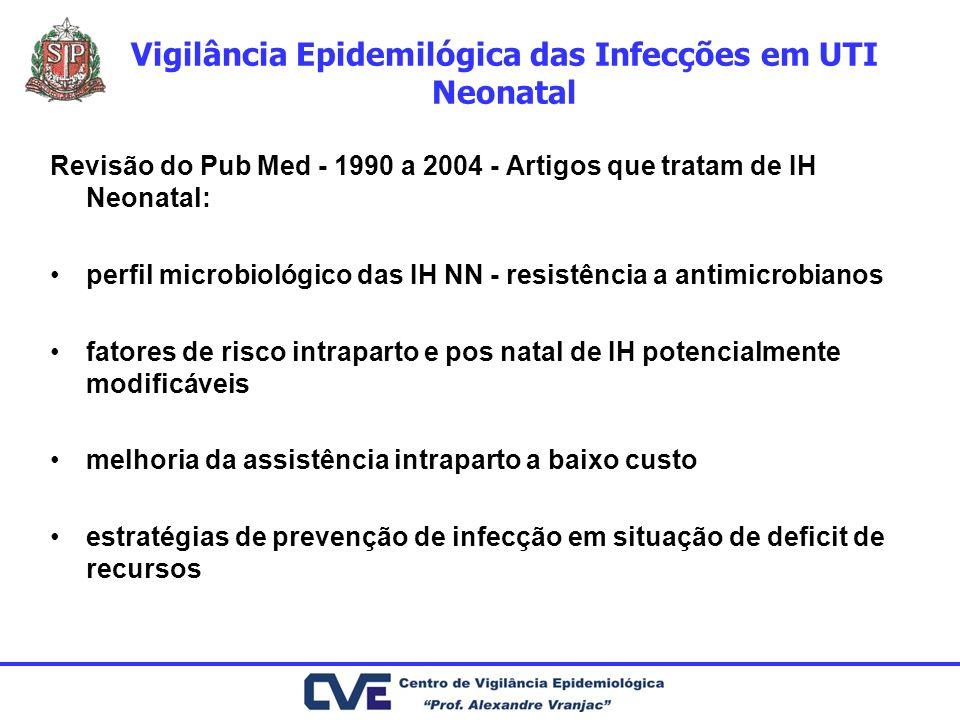 Vigilância Epidemilógica das Infecções em UTI Neonatal Revisão do Pub Med - 1990 a 2004 - Artigos que tratam de IH Neonatal: perfil microbiológico das
