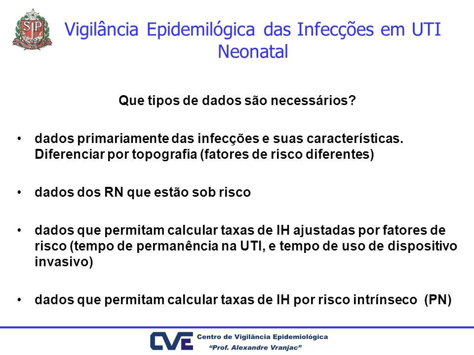 Vigilância Epidemilógica das Infecções em UTI Neonatal Que tipos de dados são necessários? dados primariamente das infecções e suas características. D