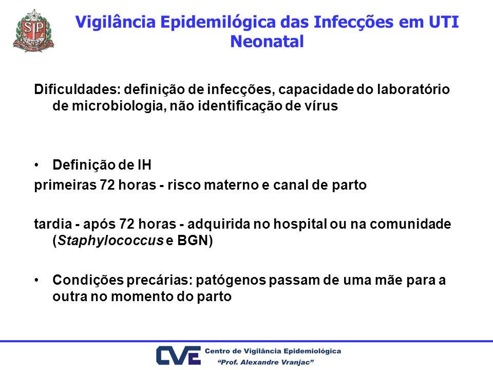 Vigilância Epidemilógica das Infecções em UTI Neonatal Dificuldades: definição de infecções, capacidade do laboratório de microbiologia, não identific