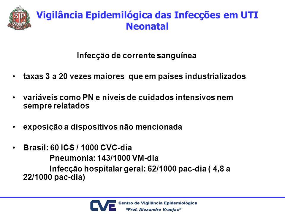 Vigilância Epidemilógica das Infecções em UTI Neonatal Infecção de corrente sanguínea taxas 3 a 20 vezes maiores que em países industrializados variáv