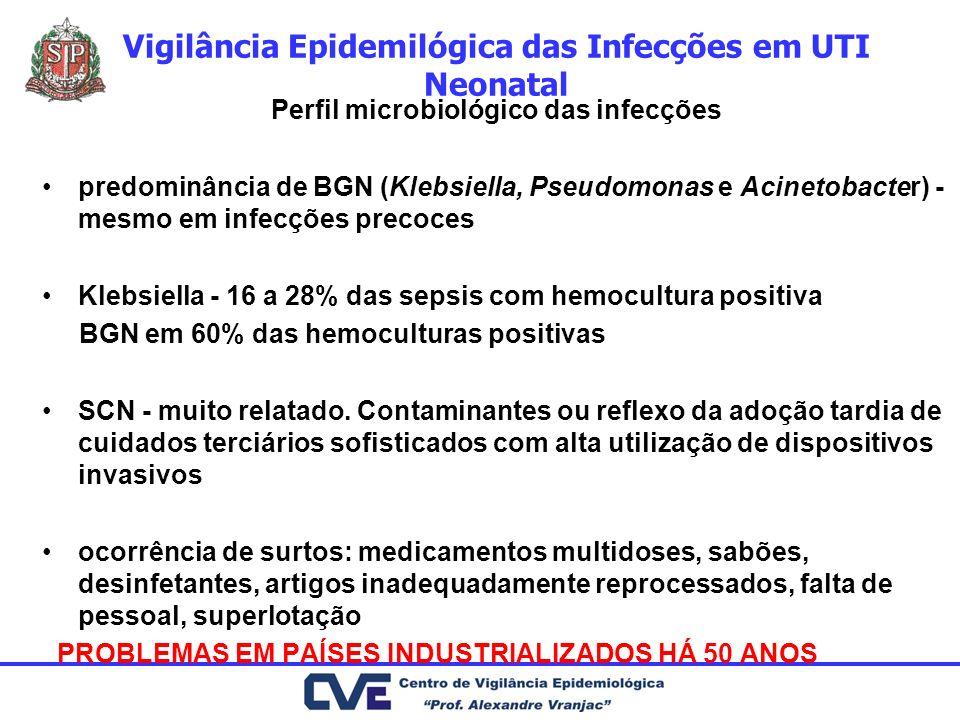 Vigilância Epidemilógica das Infecções em UTI Neonatal Perfil microbiológico das infecções predominância de BGN (Klebsiella, Pseudomonas e Acinetobact
