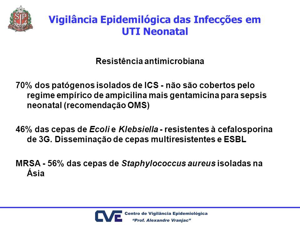 Vigilância Epidemilógica das Infecções em UTI Neonatal Resistência antimicrobiana 70% dos patógenos isolados de ICS - não são cobertos pelo regime emp