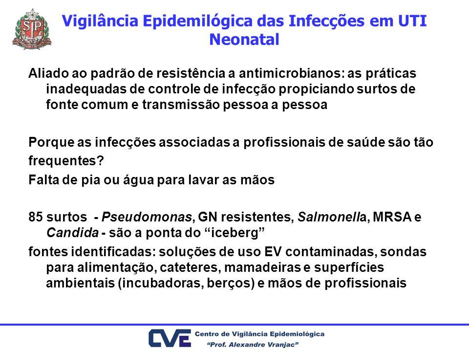 Vigilância Epidemilógica das Infecções em UTI Neonatal Aliado ao padrão de resistência a antimicrobianos: as práticas inadequadas de controle de infec