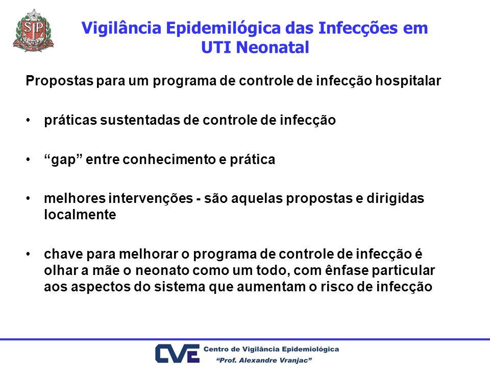 Vigilância Epidemilógica das Infecções em UTI Neonatal Propostas para um programa de controle de infecção hospitalar práticas sustentadas de controle