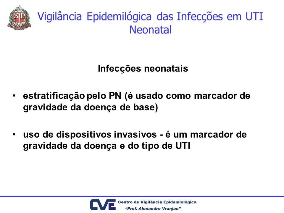 Vigilância Epidemilógica das Infecções em UTI Neonatal Infecções neonatais estratificação pelo PN (é usado como marcador de gravidade da doença de bas