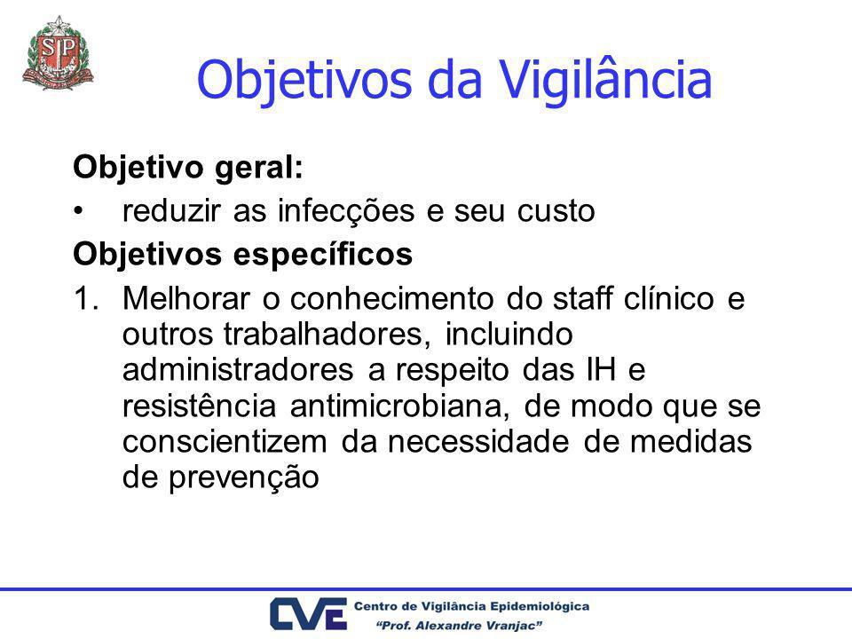 Objetivos da Vigilância Objetivo geral: reduzir as infecções e seu custo Objetivos específicos 1.Melhorar o conhecimento do staff clínico e outros tra