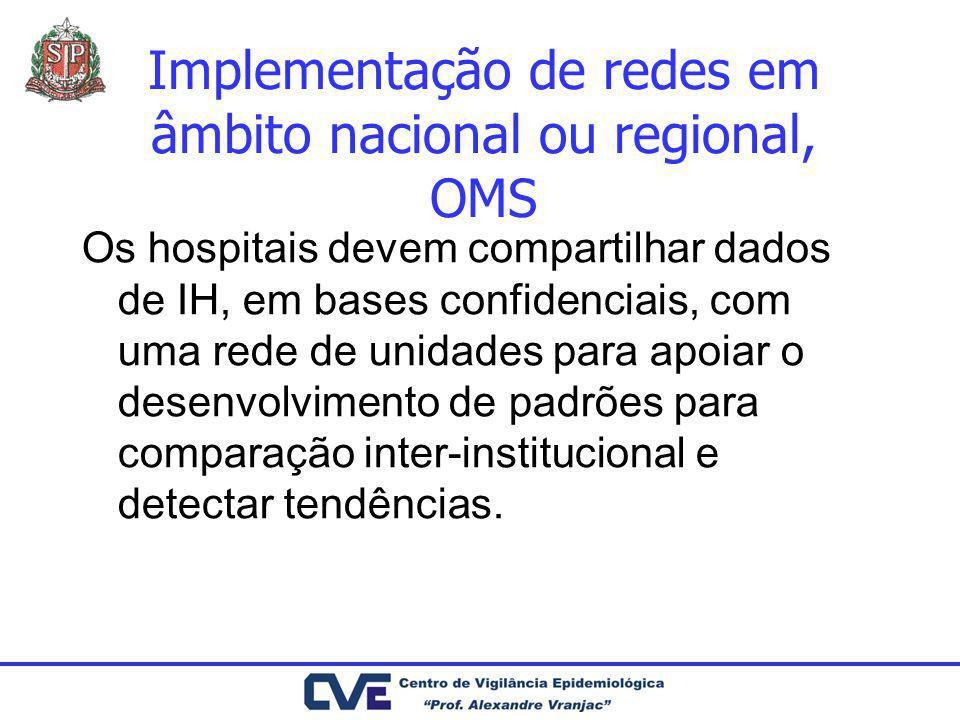 Implementação de redes em âmbito nacional ou regional, OMS Os hospitais devem compartilhar dados de IH, em bases confidenciais, com uma rede de unidad