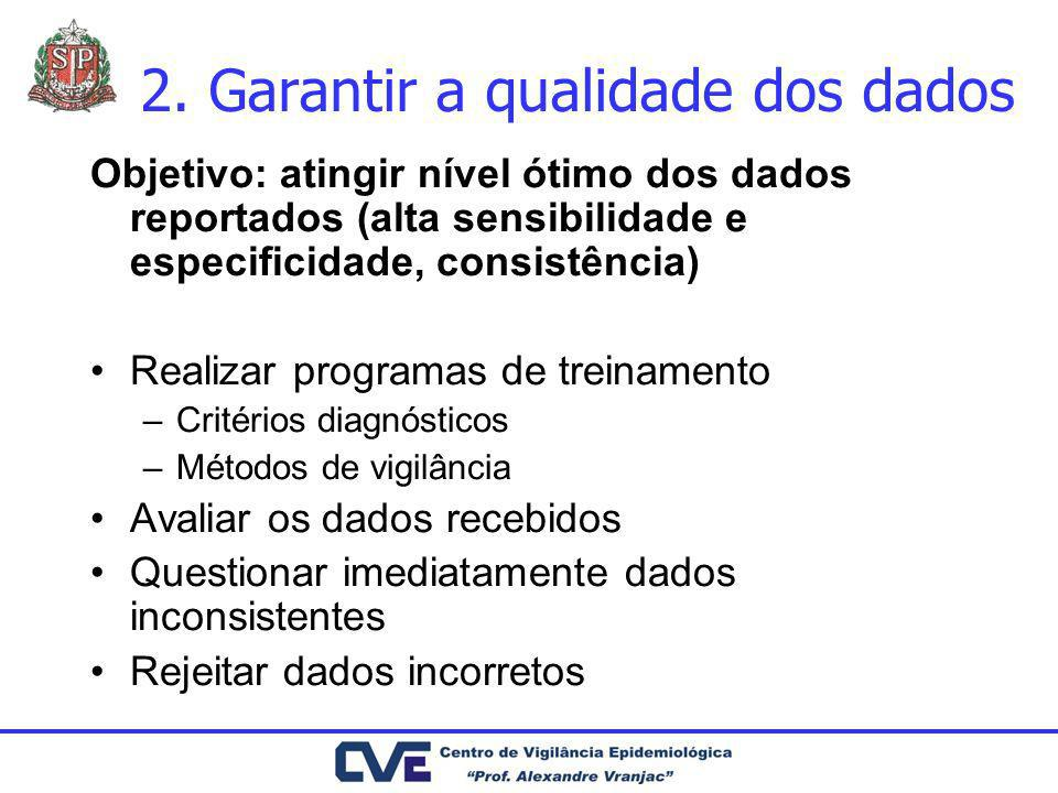 2. Garantir a qualidade dos dados Objetivo: atingir nível ótimo dos dados reportados (alta sensibilidade e especificidade, consistência) Realizar prog