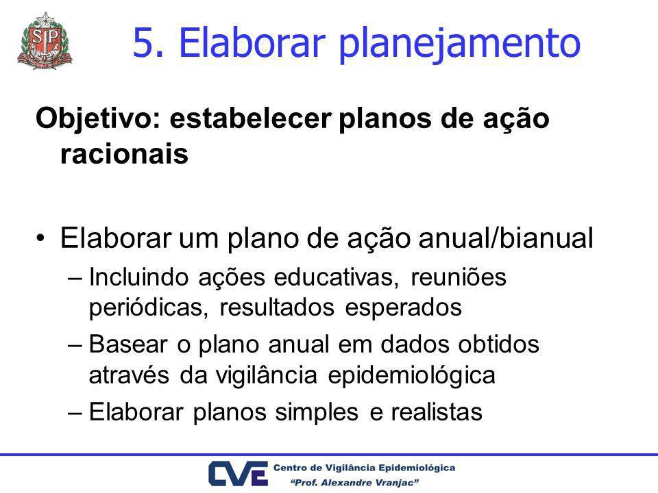 5. Elaborar planejamento Objetivo: estabelecer planos de ação racionais Elaborar um plano de ação anual/bianual –Incluindo ações educativas, reuniões