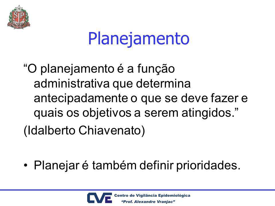 Planejamento O planejamento é a função administrativa que determina antecipadamente o que se deve fazer e quais os objetivos a serem atingidos. (Idalb