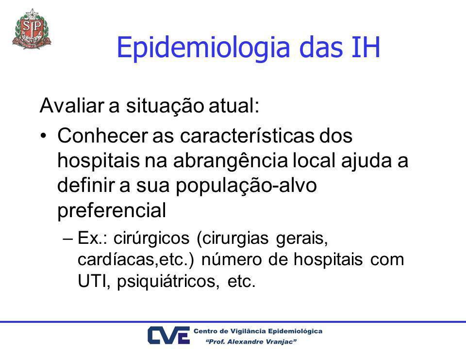 Epidemiologia das IH Avaliar a situação atual: Conhecer as características dos hospitais na abrangência local ajuda a definir a sua população-alvo pre