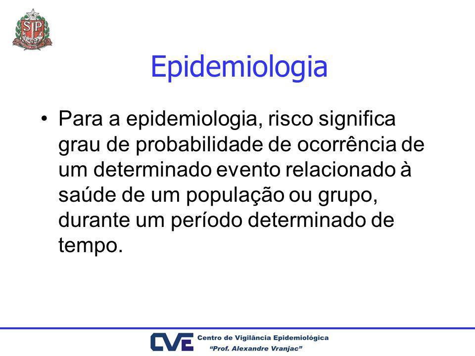 Epidemiologia Para a epidemiologia, risco significa grau de probabilidade de ocorrência de um determinado evento relacionado à saúde de um população o