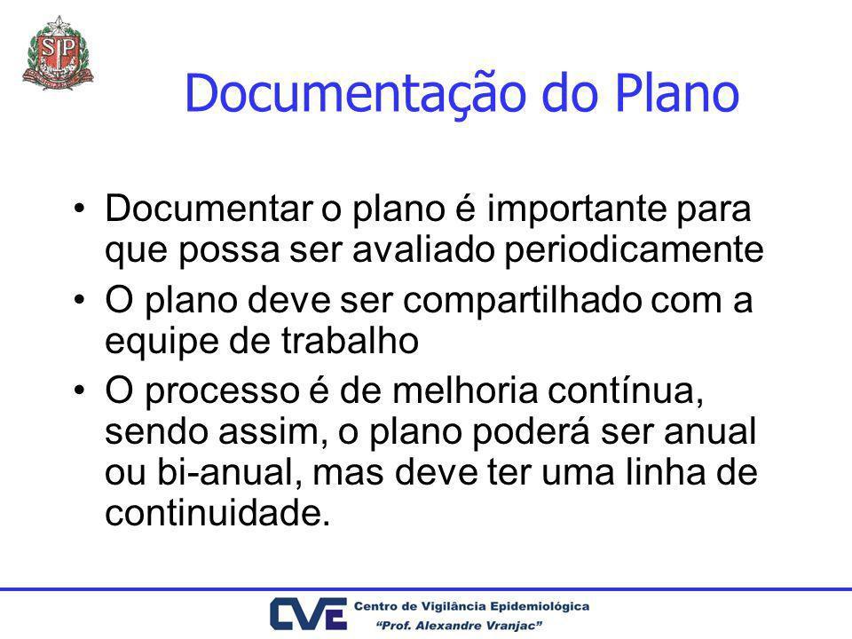 Documentação do Plano Documentar o plano é importante para que possa ser avaliado periodicamente O plano deve ser compartilhado com a equipe de trabal