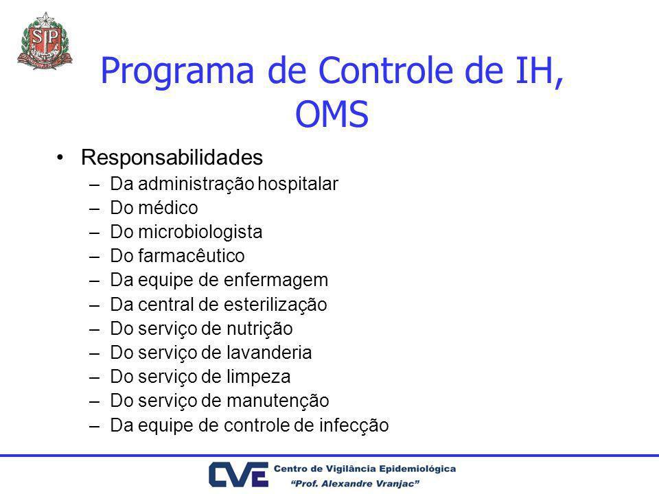 Programa de Controle de IH, OMS Responsabilidades –Da administração hospitalar –Do médico –Do microbiologista –Do farmacêutico –Da equipe de enfermage