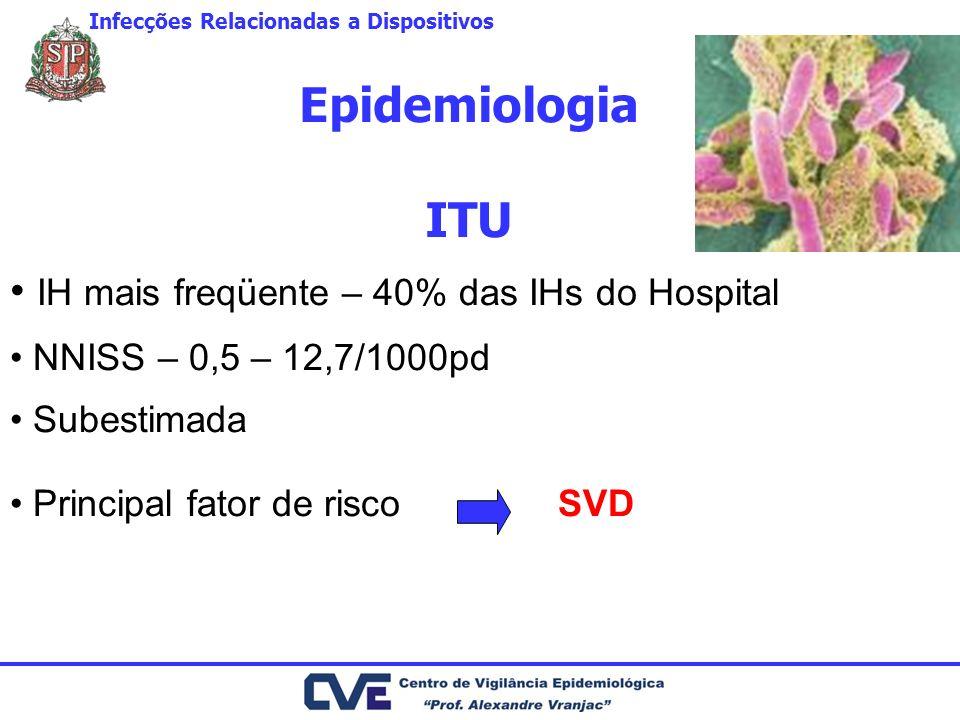 Epidemiologia ITU IH mais freqüente – 40% das IHs do Hospital NNISS – 0,5 – 12,7/1000pd Subestimada Principal fator de risco SVD Infecções Relacionadas a Dispositivos