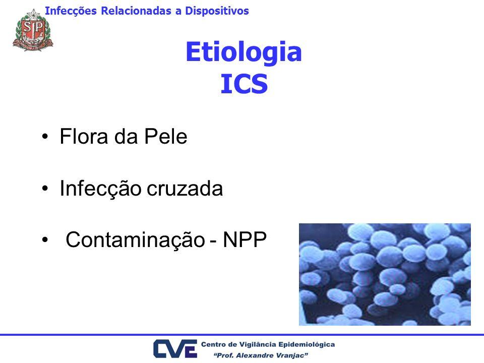 Etiologia ICS Flora da Pele Infecção cruzada Contaminação - NPP Infecções Relacionadas a Dispositivos