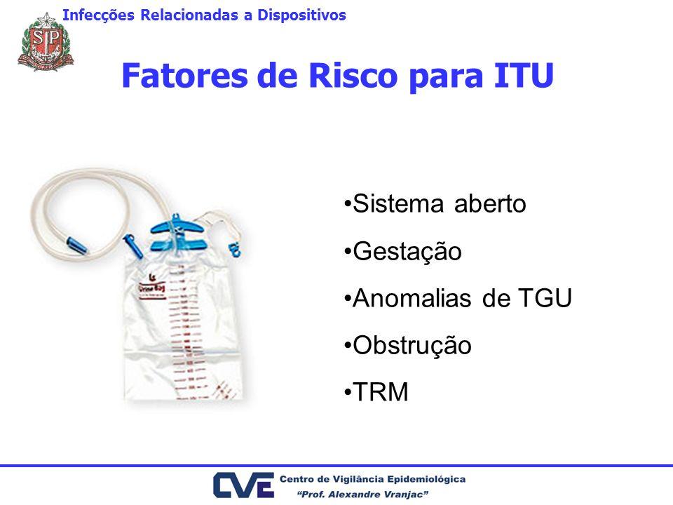 Fatores de Risco para ITU Infecções Relacionadas a Dispositivos Sistema aberto Gestação Anomalias de TGU Obstrução TRM