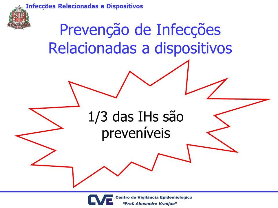 Prevenção de Infecções Relacionadas a dispositivos Infecções Relacionadas a Dispositivos 1/3 das IHs são preveníveis