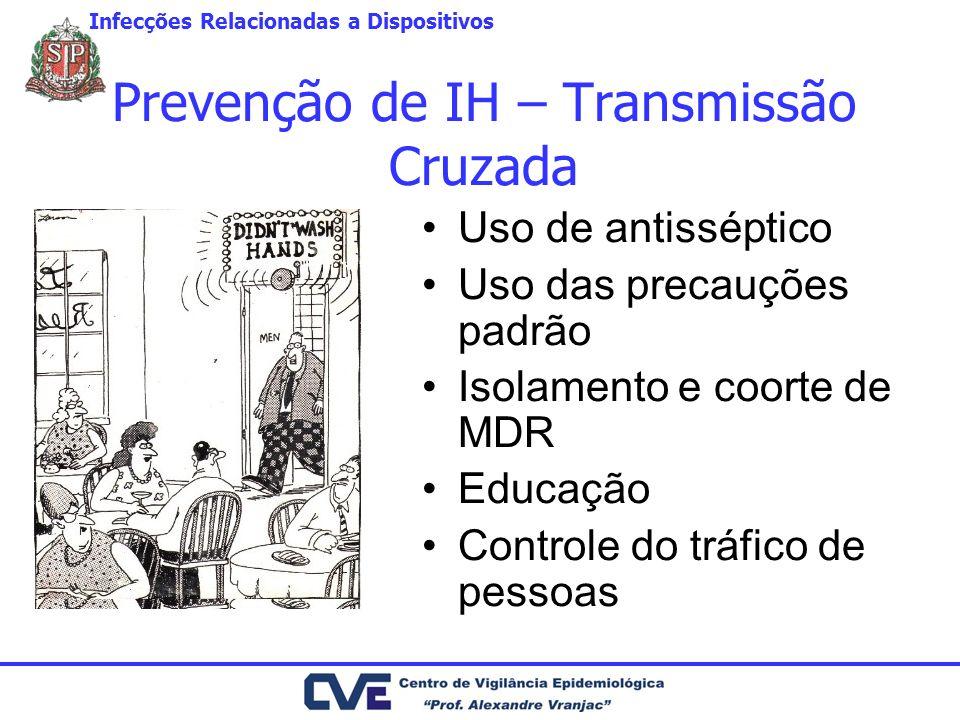 Prevenção de IH – Transmissão Cruzada Uso de antisséptico Uso das precauções padrão Isolamento e coorte de MDR Educação Controle do tráfico de pessoas Infecções Relacionadas a Dispositivos