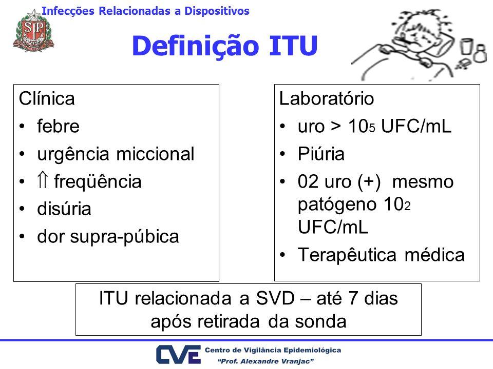 Clínica febre urgência miccional freqüência disúria dor supra-púbica Laboratório uro > 10 5 UFC/mL Piúria 02 uro (+) mesmo patógeno 10 2 UFC/mL Terapêutica médica Infecções Relacionadas a Dispositivos Definição ITU ITU relacionada a SVD – até 7 dias após retirada da sonda