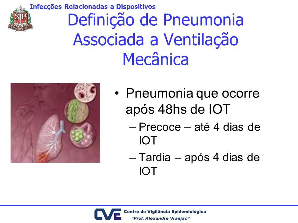 Definição de Pneumonia Associada a Ventilação Mecânica Pneumonia que ocorre após 48hs de IOT –Precoce – até 4 dias de IOT –Tardia – após 4 dias de IOT Infecções Relacionadas a Dispositivos