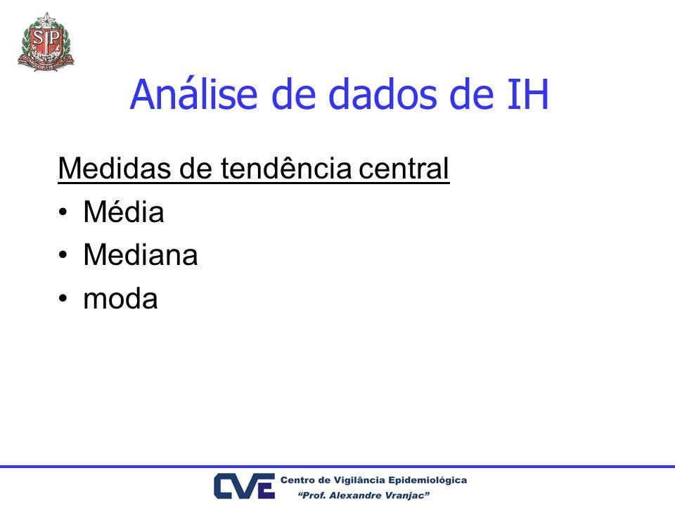Medidas de tendência central Média: média aritmética dos valores Ex.: N1= 10 N2 = 10 N3 = 40 N4 = 30 N5 = 10 Média = 100 / 4 = 25