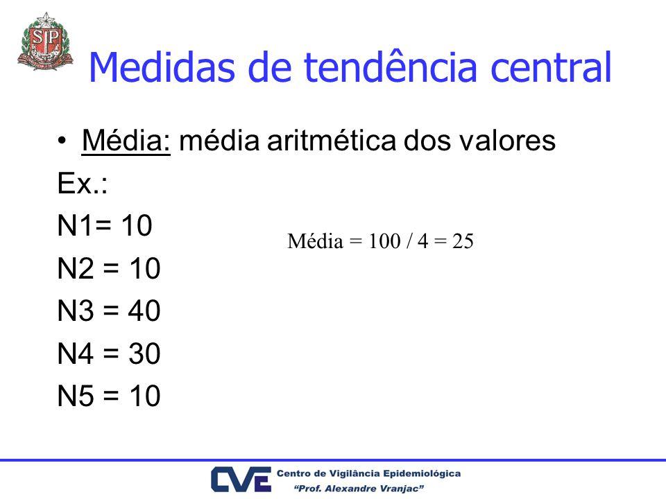 Mediana: valor que se encontra na posição média das observações organizadas por ordem crescente Ex.: N1 = 10 N2 = 10 N3 = 40 N4 = 30 N5 = 10 Medidas de tendência central 10 30 40 mediana
