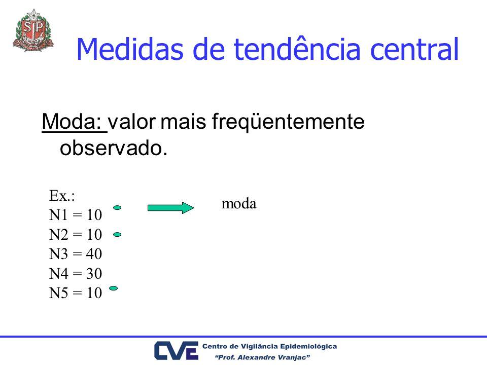 Quanto a variação entre os valores observados é pequena, a média e a mediana tendem a ser próximas.