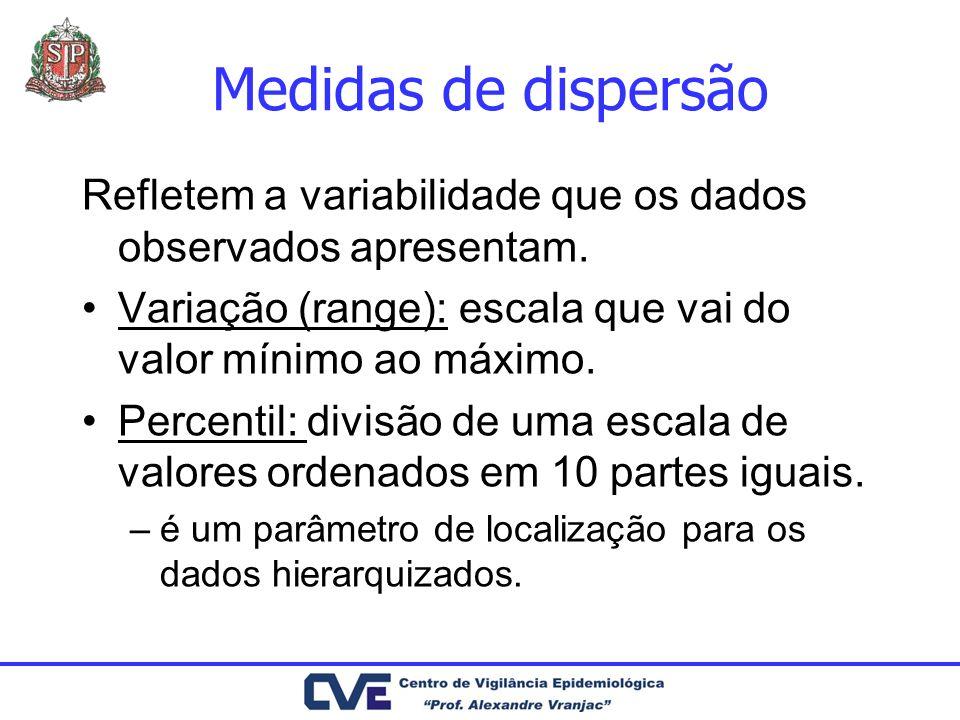 Medidas de dispersão = percentil Divisão em quatro partes = gera os quartis Mediana (2o.