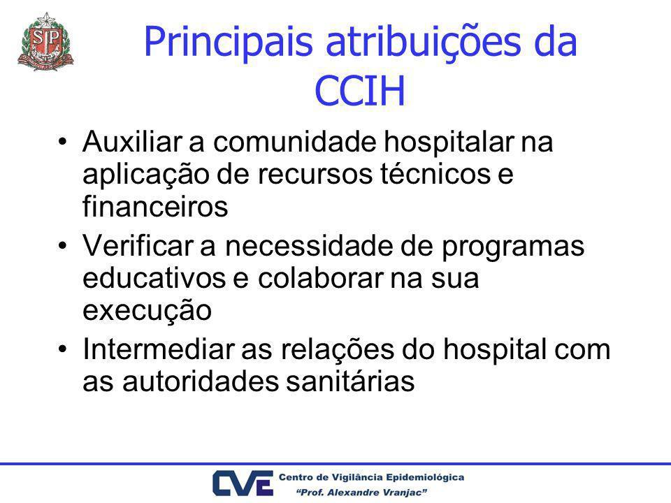 Principais atribuições da CCIH Auxiliar a comunidade hospitalar na aplicação de recursos técnicos e financeiros Verificar a necessidade de programas e