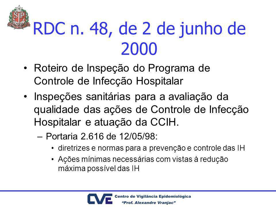 Roteiro de Inspeção do Programa de Controle de Infecção Hospitalar Inspeções sanitárias para a avaliação da qualidade das ações de Controle de Infecçã