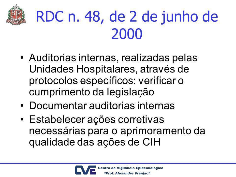 Auditorias internas, realizadas pelas Unidades Hospitalares, através de protocolos específicos: verificar o cumprimento da legislação Documentar audit
