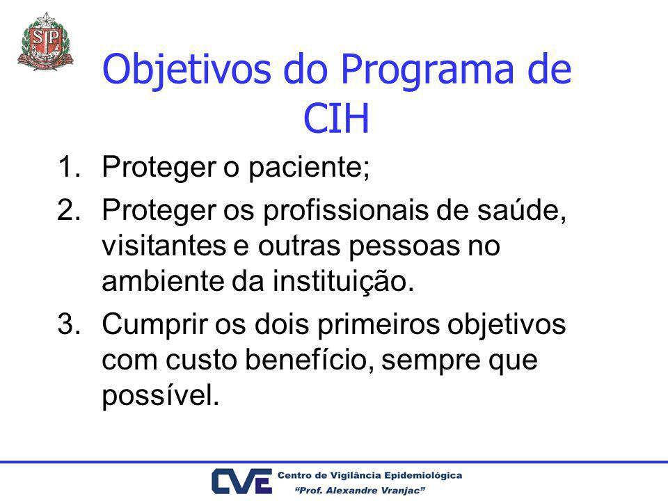 Objetivos do Programa de CIH 1.Proteger o paciente; 2.Proteger os profissionais de saúde, visitantes e outras pessoas no ambiente da instituição. 3.Cu