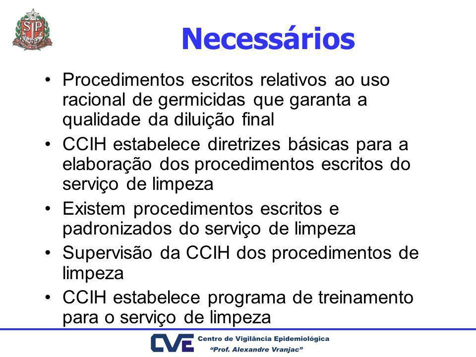 Necessários Procedimentos escritos relativos ao uso racional de germicidas que garanta a qualidade da diluição final CCIH estabelece diretrizes básica