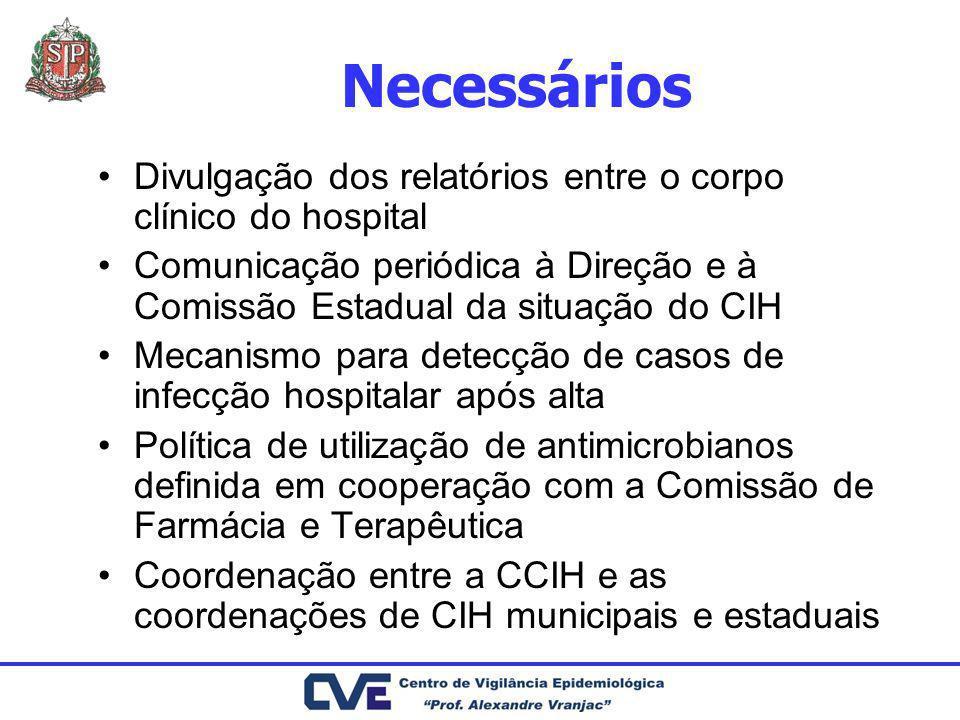 Necessários Divulgação dos relatórios entre o corpo clínico do hospital Comunicação periódica à Direção e à Comissão Estadual da situação do CIH Mecan