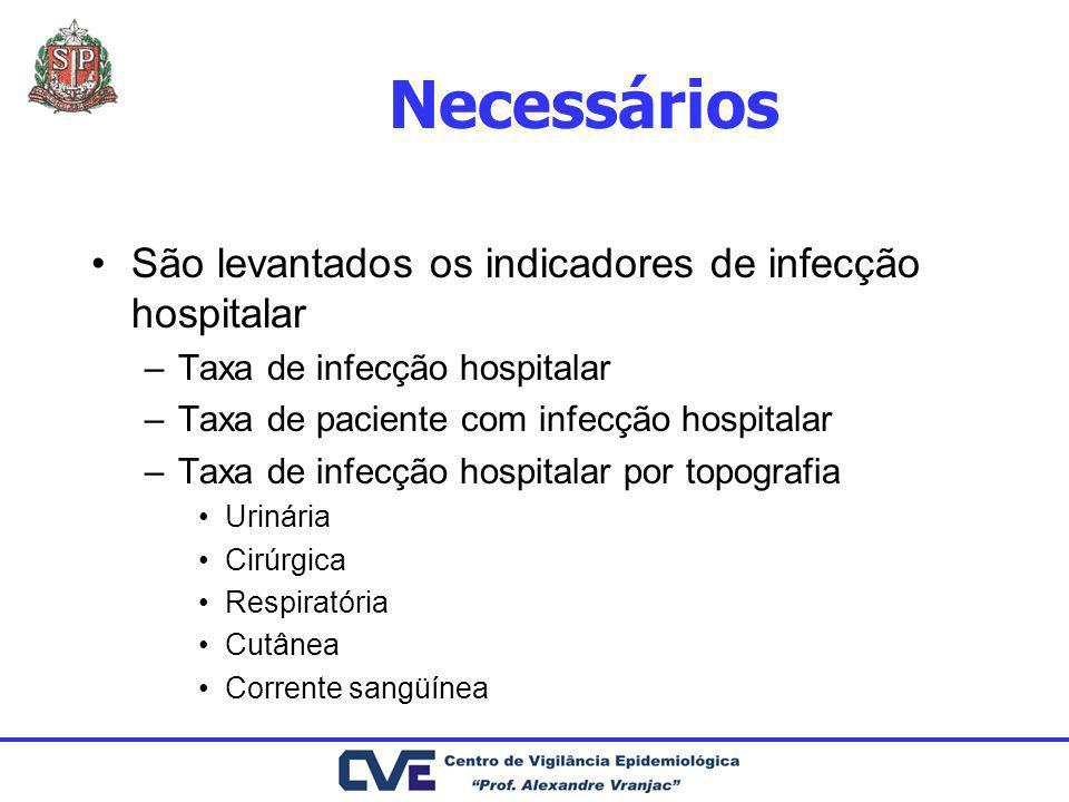 Necessários São levantados os indicadores de infecção hospitalar –Taxa de infecção hospitalar –Taxa de paciente com infecção hospitalar –Taxa de infec