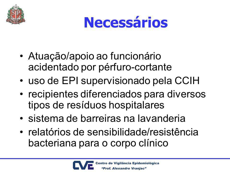 Necessários Atuação/apoio ao funcionário acidentado por pérfuro-cortante uso de EPI supervisionado pela CCIH recipientes diferenciados para diversos t