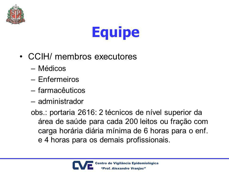 Equipe CCIH/ membros executores –Médicos –Enfermeiros –farmacêuticos –administrador obs.: portaria 2616: 2 técnicos de nível superior da área de saúde