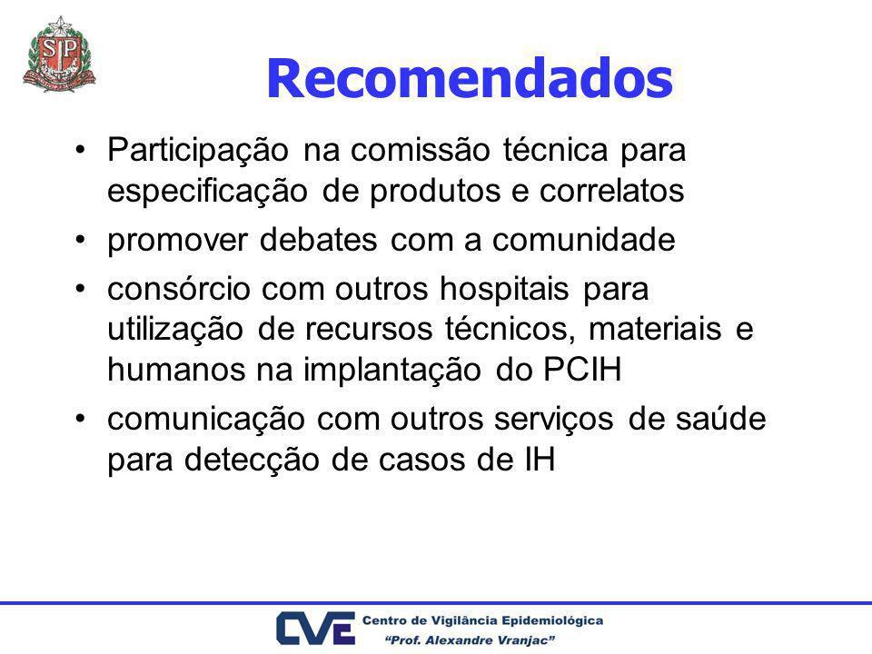 Recomendados Participação na comissão técnica para especificação de produtos e correlatos promover debates com a comunidade consórcio com outros hospi