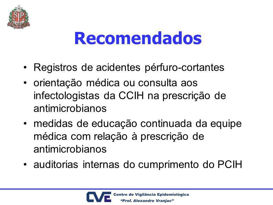 Recomendados Registros de acidentes pérfuro-cortantes orientação médica ou consulta aos infectologistas da CCIH na prescrição de antimicrobianos medid