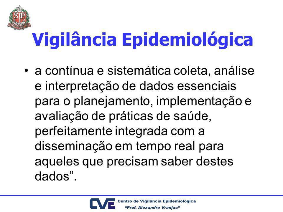 Vigilância Epidemiológica a contínua e sistemática coleta, análise e interpretação de dados essenciais para o planejamento, implementação e avaliação