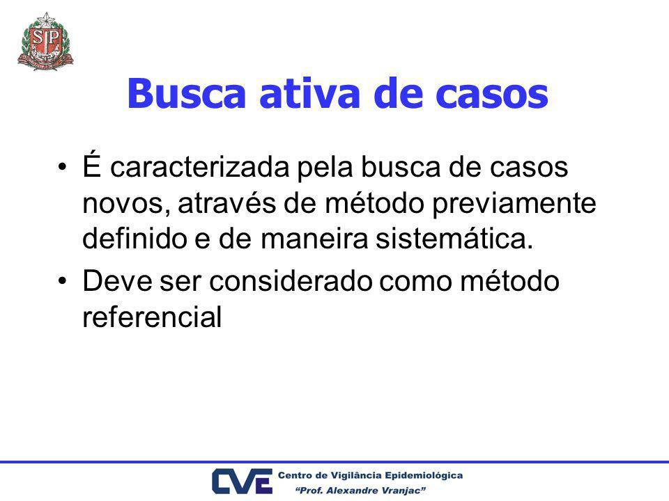 Busca ativa de casos É caracterizada pela busca de casos novos, através de método previamente definido e de maneira sistemática. Deve ser considerado