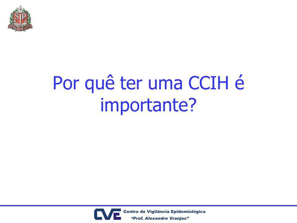 Por quê ter uma CCIH é importante?