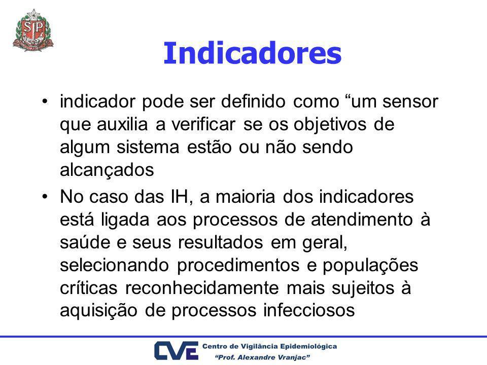 Indicadores indicador pode ser definido como um sensor que auxilia a verificar se os objetivos de algum sistema estão ou não sendo alcançados No caso