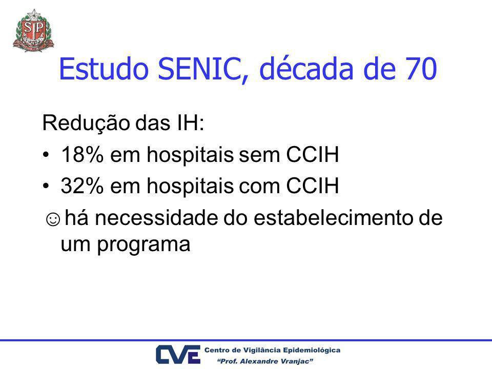 Estudo SENIC, década de 70 Redução das IH: 18% em hospitais sem CCIH 32% em hospitais com CCIH há necessidade do estabelecimento de um programa